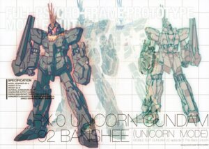 Rating: Safe Score: 7 Tags: banshee crease gundam gundam_unicorn katoki_hajime mecha User: Rid