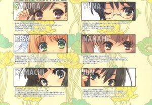 Rating: Safe Score: 2 Tags: fujitsubo-machine ito_noizi User: livorno99