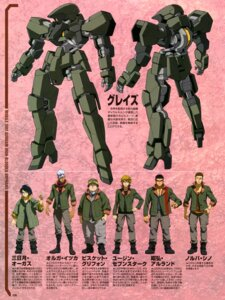 Rating: Safe Score: 5 Tags: akihiro_altland biscuit_griffon chiba_michinori eugene_sevenstark graze gundam gundam_iron-blooded_orphans male mecha mikazuki_augus norba_shino orga_itsuka profile_page uniform User: drop