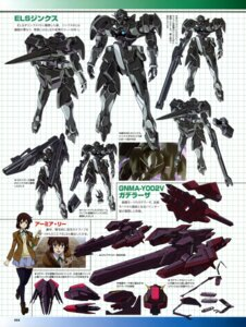 Rating: Safe Score: 5 Tags: amia_lee character_design gadelaza gn-xiv gun gundam gundam_00 gundam_00:_a_wakening_of_the_trailblazer mecha seifuku thighhighs User: Aurelia