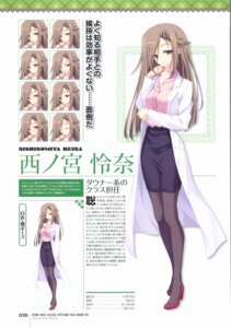 Rating: Safe Score: 8 Tags: expression kikurage kimi_wo_aogi_otome_wa_hime_ni pantyhose peassoft screening User: girlcelly