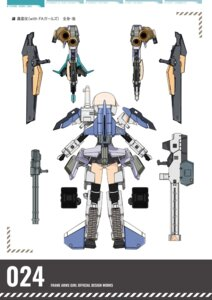 Rating: Questionable Score: 2 Tags: frame_arms_girl gourai User: Halcon_Negro