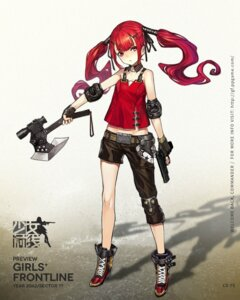 Rating: Safe Score: 26 Tags: girls_frontline gun heels infukun tagme weapon User: WtfCakes