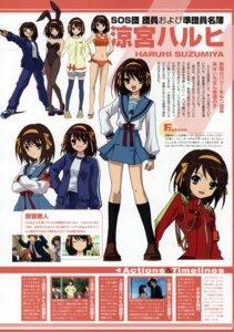Rating: Safe Score: 3 Tags: asahina_mikuru bunny_girl jpeg_artifacts koizumi_itsuki kyon nagato_yuki pantyhose screening seifuku suzumiya_haruhi suzumiya_haruhi_no_yuuutsu swimsuits User: Onpu