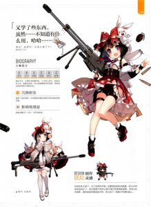 Rating: Questionable Score: 12 Tags: bike_shorts girls_frontline gun heels m99_(girls_frontline) saru thighhighs torn_clothes User: Radioactive