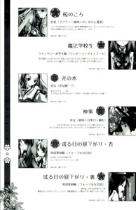 Rating: Safe Score: 1 Tags: kochou monochrome totenkreuz User: Radioactive
