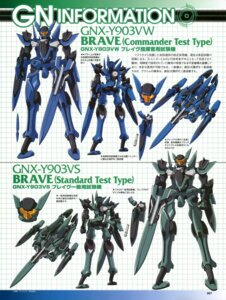 Rating: Safe Score: 8 Tags: brave character_design ebikawa_kanetake gun gundam gundam_00 gundam_00:_a_wakening_of_the_trailblazer mecha User: Share