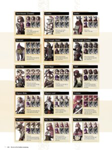 Rating: Questionable Score: 2 Tags: fire_emblem possible_duplicate tagme User: Radioactive