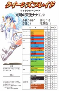 Rating: Questionable Score: 4 Tags: kuuchuu_yousai nanael pantsu queen's_blade thighhighs User: YamatoBomber