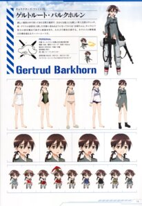 Rating: Questionable Score: 6 Tags: animal_ears bathing chibi christmas gertrud_barkhorn gun seifuku strike_witches swimsuits tagme tail uniform User: Nepcoheart