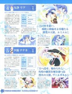 Rating: Questionable Score: 1 Tags: kannagi_rei kujou_ria pantsu text twinkle_crusaders yuugiri_nanaka User: admin2