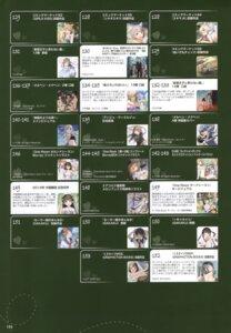 Rating: Questionable Score: 6 Tags: kantoku tagme User: kiyoe