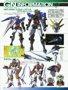 Rating: Safe Score: 6 Tags: 00_qan[t] gundam gundam_00 gundam_00:_a_wakening_of_the_trailblazer mecha sakibure sword User: Aurelia