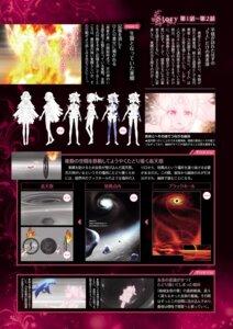 Rating: Questionable Score: 3 Tags: nogi_wakaba yuuki_yuuna yuuki_yuuna_wa_yuusha_de_aru User: Radioactive