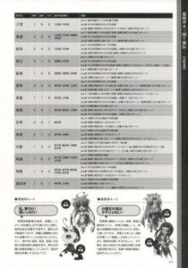 Rating: Safe Score: 2 Tags: baseson choukaku kakuka koihime_musou monochrome shuuyu sonsaku text User: admin2