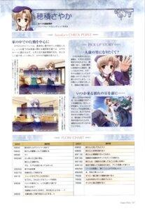 Rating: Safe Score: 1 Tags: asagiri_mai bekkankou feena_fam_earthlight hozumi_sayaka yoake_mae_yori_ruriiro_na User: admin2