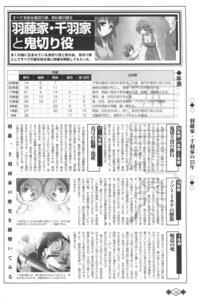 Rating: Questionable Score: 2 Tags: akaiito blood hal hatou_hakuka hatou_kei hatou_yumei monochrome scanning_artifacts senba_akira senba_mayumi senba_uzuki User: Waki_Miko