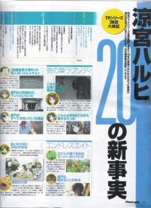 Rating: Safe Score: 1 Tags: asahina_mikuru binding_discoloration bleed_through koizumi_itsuki kyon nagato_yuki suzumiya_haruhi suzumiya_haruhi_no_yuuutsu User: (SOSG)