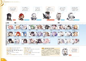Rating: Safe Score: 4 Tags: azur_lane chibi index_page tagme User: Twinsenzw