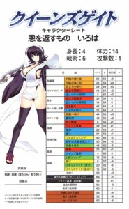 Rating: Safe Score: 2 Tags: cleavage iizuki_tasuku iroha queen's_gate samurai_spirits snk thighhighs User: YamatoBomber