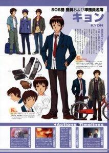Rating: Questionable Score: 4 Tags: jpeg_artifacts koizumi_itsuki kyon male screening seifuku suzumiya_haruhi suzumiya_haruhi_no_yuuutsu sweater uniform User: Onpu