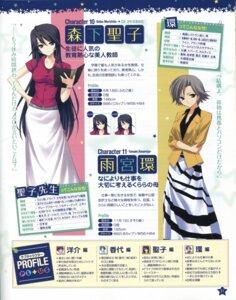 Rating: Safe Score: 4 Tags: amamiya_tamaki fumio hoshiuta morishita_seiko profile_page User: admin2