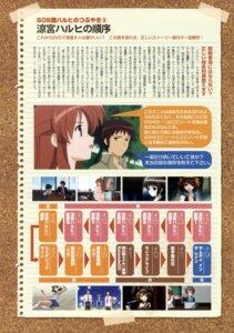 Rating: Questionable Score: 1 Tags: suzumiya_haruhi_no_yuuutsu User: wurmstag
