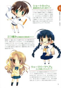 Rating: Safe Score: 1 Tags: chibi gym_uniform kanan_asuka megane seifuku User: crim