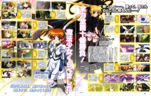 Rating: Safe Score: 10 Tags: crease fate_testarossa mahou_shoujo_lyrical_nanoha takamachi_nanoha User: kriman