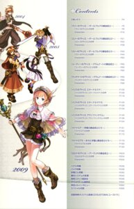 Rating: Safe Score: 3 Tags: atelier atelier_iris atelier_iris:_eternal_mana atelier_iris:_eternal_mana_2 atelier_rorona cleavage crossover dress felt_blanchimont futaba_jun gust_(company) index_page iris_blanchimont kishida_mel klein_kiesling rorolina_frixell sword viese_blanchimont User: Radioactive