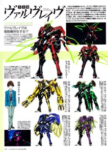 Rating: Safe Score: 10 Tags: kakumeiki_valvrave mecha screening tokishima_haruto User: solidvanz