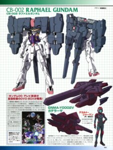 Rating: Safe Score: 9 Tags: bodysuit character_design descartes_shaman gadelaza gundam gundam_00 gundam_00:_a_wakening_of_the_trailblazer male mecha raphael_gundam yanase_takayuki User: harimahario