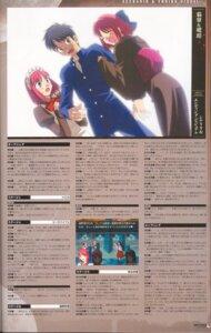 Rating: Safe Score: 1 Tags: hisui kohaku melty_blood screening toono_shiki tsukihime type-moon User: Irysa