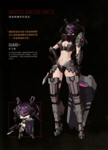 Rating: Questionable Score: 7 Tags: bikini_armor chibi cleavage girls_frontline gun heels mecha_musume tagme thighhighs User: Radioactive