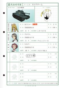 Rating: Safe Score: 2 Tags: girls_und_panzer text User: Radioactive