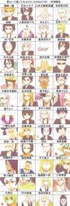 Rating: Safe Score: 4 Tags: abarai_renji aikawa_love aizen_sousuke akon ayasegawa_yumichika bleach hinamori_momo hirako_shinji hisagi_shuuhei hitsugaya_toushirou iba_tetsuzaemon ichimaru_gin ise_nanao kaname_tousen kira_izuru komamura_sajin kotetsu_isane kotetsu_kiyone kotoma kotsubaki_sentaro kuchiki_byakuya kuchiki_ginrei kuchiki_rukia kuna_mashiro kurosaki_ichigo kurotsuchi_mayuri kurotsuchi_nemu kusajishi_yachiru madarame_ikkaku matsumoto_rangiku muguruma_kensei omaeda_marechiyo otoribashi_rojuro rikichi sarugaki_hiyori sasakibe_choujirou shiba_kaien shihouin_yoruichi shinigami-sama shunsui_kyouraku soul_eater sui-feng tsukabishi_tessai ukitake_juushirou unohana_retsu urahara_kisuke ushoda_hachigen yadomaru_lisa yamada_hanatarou yamamoto-genryusai_shigekuni zaraki_kenpachi User: Radioactive