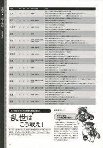 Rating: Safe Score: 2 Tags: baseson koihime_musou monochrome ryuubi shokatsuryou text User: admin2