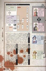 Rating: Safe Score: 1 Tags: akaiito fixme fujiwara_mikage fujiwara_nozomi hal hatou_yumei relationship_chart scanning_artifacts wakasugi_tsuzura User: Waki_Miko