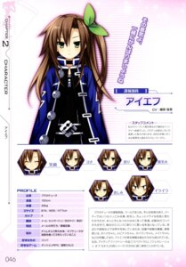 Rating: Safe Score: 9 Tags: choujigen_game_neptune choujigen_game_neptune_mk2 expression if_(choujigen_game_neptune) profile_page tsunako User: donicila