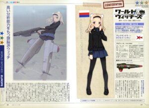 Rating: Questionable Score: 9 Tags: aleksandra_i_pokryshkin animal_ears gun pantyhose shimada_humikane strike_witches uniform User: drop