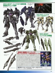 Rating: Safe Score: 9 Tags: character_design gn-xiii gn-xiv gun gundam gundam_00 gundam_00:_a_wakening_of_the_trailblazer mecha sword User: Aurelia
