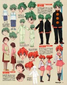 Rating: Safe Score: 4 Tags: character_design feet mamoru_kun_ni_megami_no_shukufuku_wo pajama seifuku takashina_yuka yoshimura_itsumi yoshimura_mamoru yoshimura_shizue User: admin2