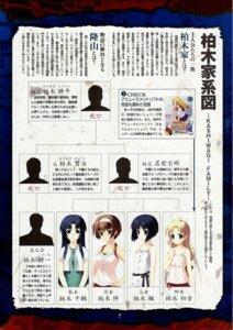 Rating: Safe Score: 5 Tags: amami_mikihiro kashiwagi_azusa kashiwagi_chizuru kashiwagi_hatsune kashiwagi_kaede kizuato User: Akibarika