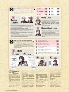 Rating: Questionable Score: 2 Tags: fire_emblem fire_emblem_kakusei kozaki_yuusuke nintendo User: Radioactive