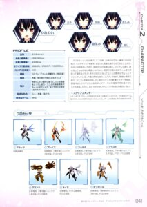 Rating: Safe Score: 2 Tags: black_heart choujigen_game_neptune choujigen_game_neptune_mk2 expression noire profile_page tsunako User: donicila