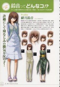 Rating: Safe Score: 7 Tags: hizuki_suzune kawagishi_keitarou shin_ringetsu User: admin2