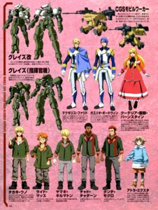 Rating: Safe Score: 8 Tags: atra_mixta cgs_mobile_worker chad_chadan chiba_michinori dante_mogro dress gaelio_bauduin graze gundam gundam_iron-blooded_orphans kudelia_aina_bernstein mcgillis_fareed mecha pantyhose profile_page ride_mass takaki_uno uniform yamagi_gilmerton User: drop