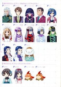 Rating: Questionable Score: 6 Tags: choujigen_game_neptune choujigen_game_neptune_re;birth_1 financier magiquone tsunako User: Radioactive