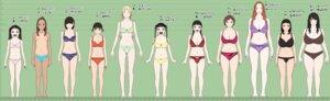 Rating: Questionable Score: 9 Tags: bandaid bra character_design cleavage cuzukago lingerie loli pantsu pasties shimapan tan_lines topless User: FlashySnowMan