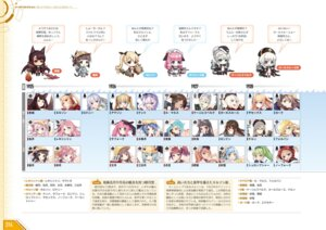 Rating: Safe Score: 3 Tags: azur_lane chibi tagme User: Twinsenzw